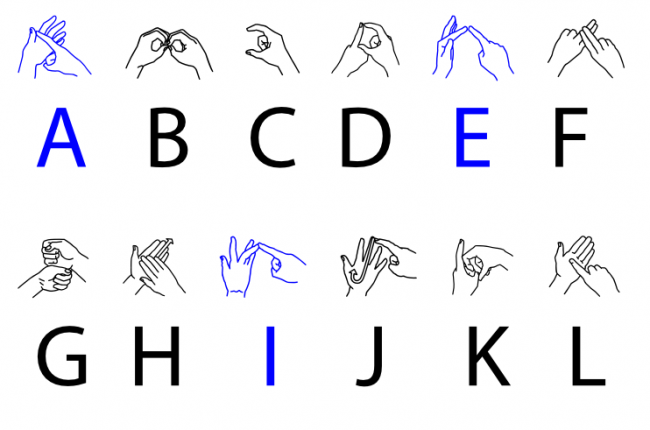 how to learn british sign language